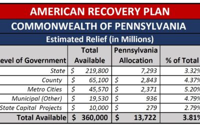 Chester County, Municipalities to Get an Estimated $153 Million in Total Federal Pandemic Relief